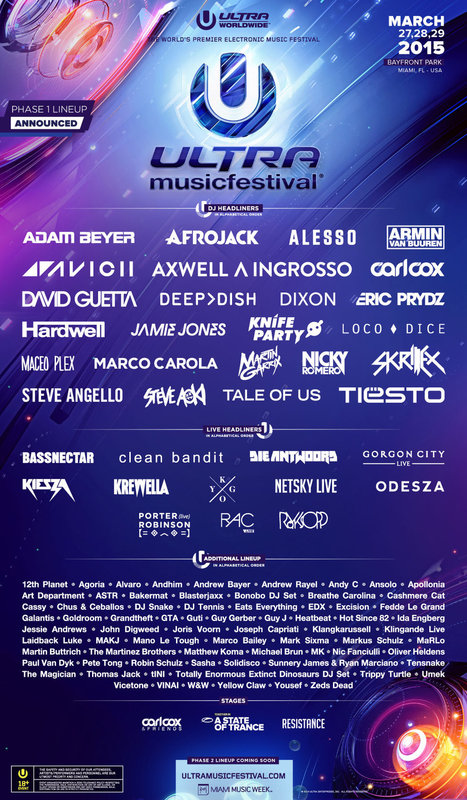 ultra-music-festival-2015-phase-one-lineup-1420712994.jpg